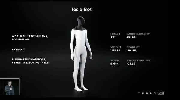 Everything You Need to Know About Elon Musk Tesla Robot